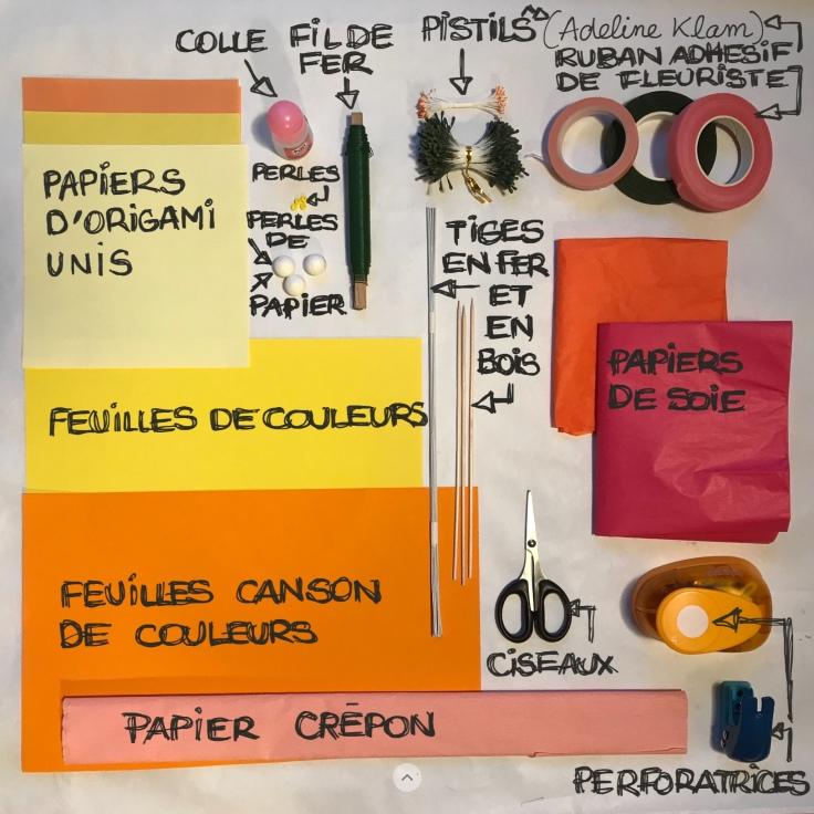 Fiche matériel fleurs en papier