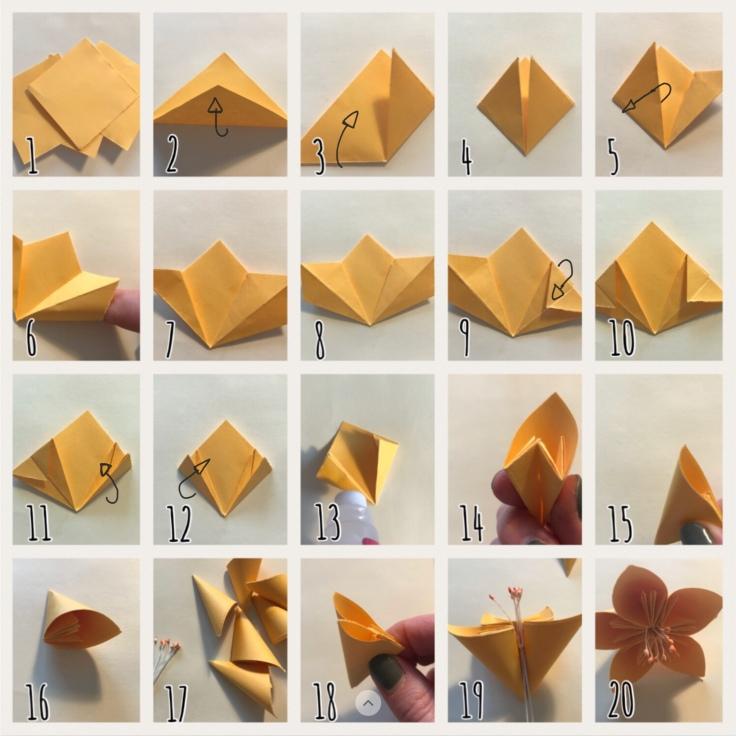 Fleur jaune explication DIY fleurs en papi