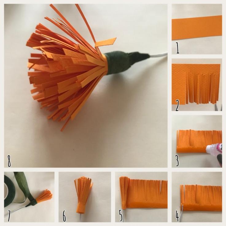 Oeillet en papier DIY