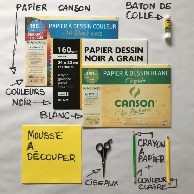 Super papa diy bricolage craft carte pop-up fête des pères comics super héros Fiche mater