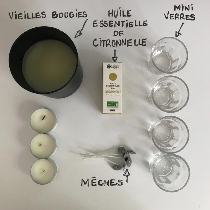 Bougies d'été, moustiques éloignés ! DIY bricolage enfant craft bougies citronnelle faites maison anti moustique recyclage été Fiche matériel