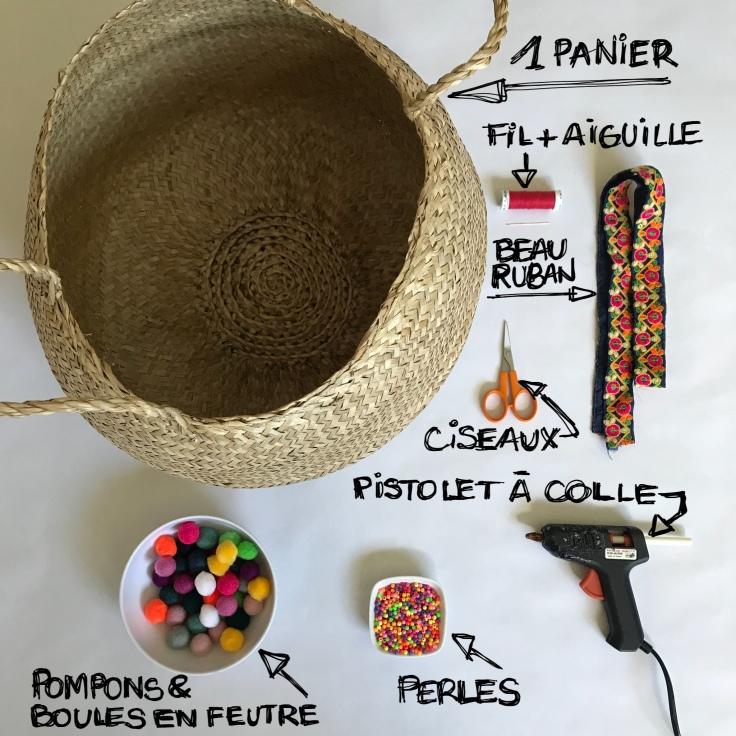 Panier d'été pompons perles ruban customisation déco rafraîchissement bricolage diy craft enfant famille Fiche matériel