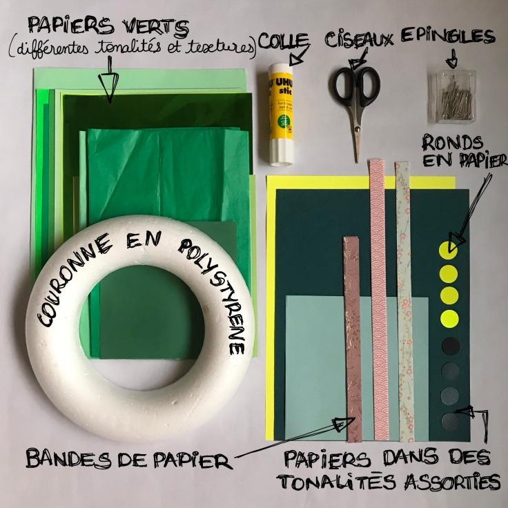 Couronne de porte - avent - bricolage enfant - craft for kids - DIY - bricolage papier - Noël - fiche materiel