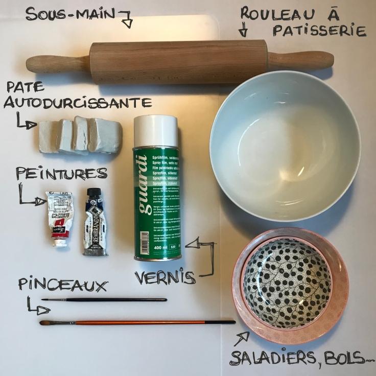 Encore un petit bol - DIY - craft for kids - bricolage enfant - coupelle en pâte auto-durcissante - bol - peinture - petit rangement - Fiche materiel