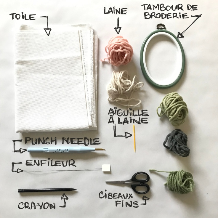 Punch needle - bricolage enfant - DIY - craft for kids - tissage - laine - broderie - fiche matériel