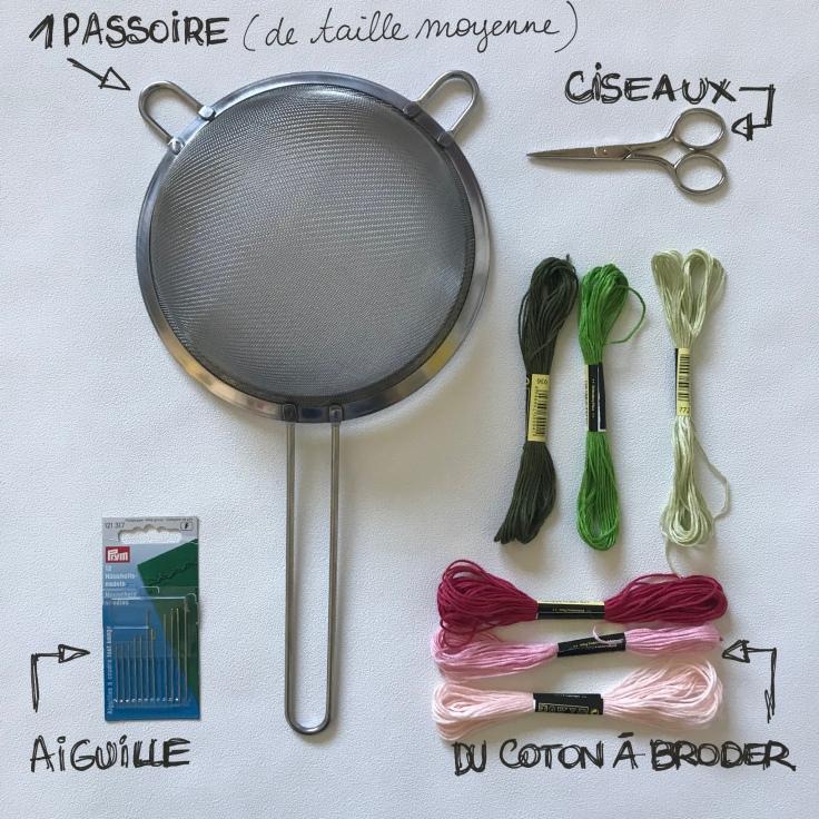 Et bonne fête grand-mère - DIY - brigolage enfant - craft for kids - broderie - message d'amour - fiche materiel