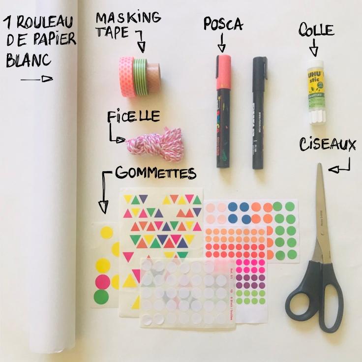 Emballé c'est pesé - DIY - bricolage enfant - craft for kids - emballage cadeaux rigolo - papier - anniversaire - fiche matériel